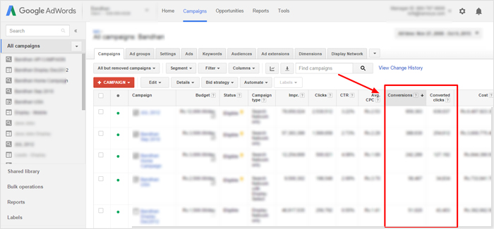 Conversion Rate for Google Ads